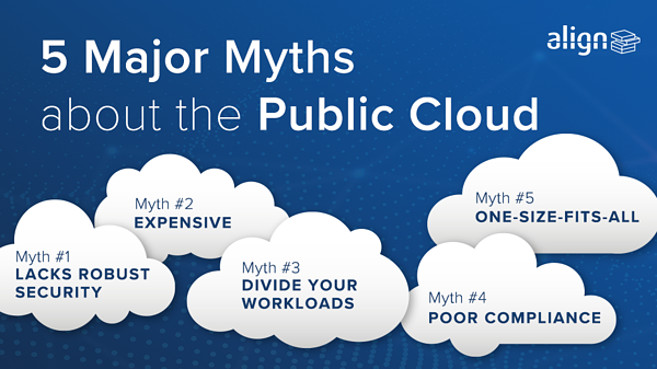 19-01-23_5-Major-Myths-about-the-Public-Cloud_Twitter-v3