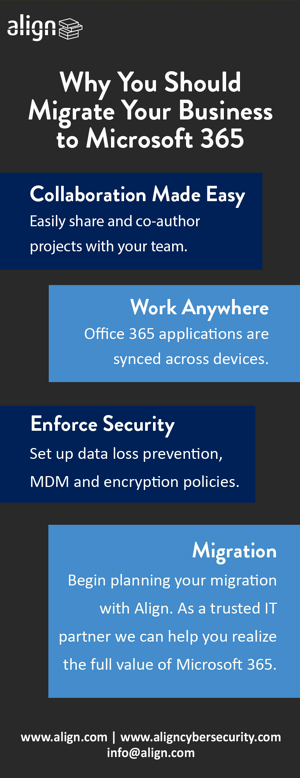 Why You Should Migrate to Microsoft 365