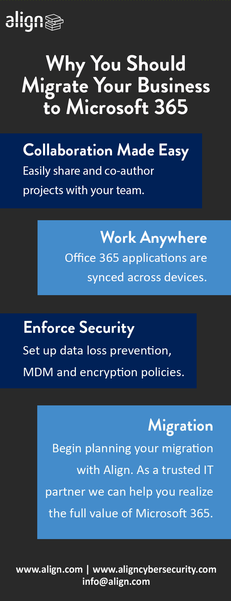 2018_05_01_Why_You_Should_Migrate_to_Microsoft_365-1