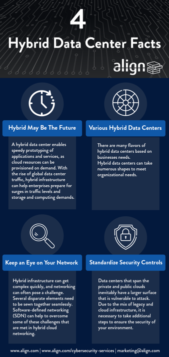 4 Hybrid Data Centers Facts