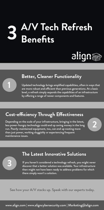 AV Tech Refresh Benefits.jpg