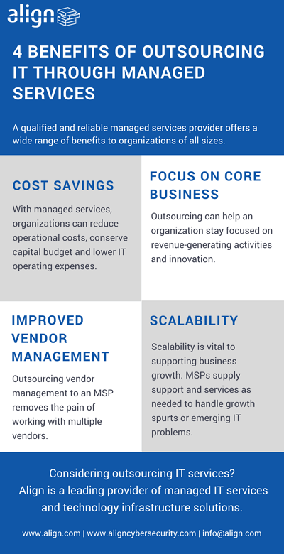 4 Benefits of Outsourcing IT Trough Managed Services (1)