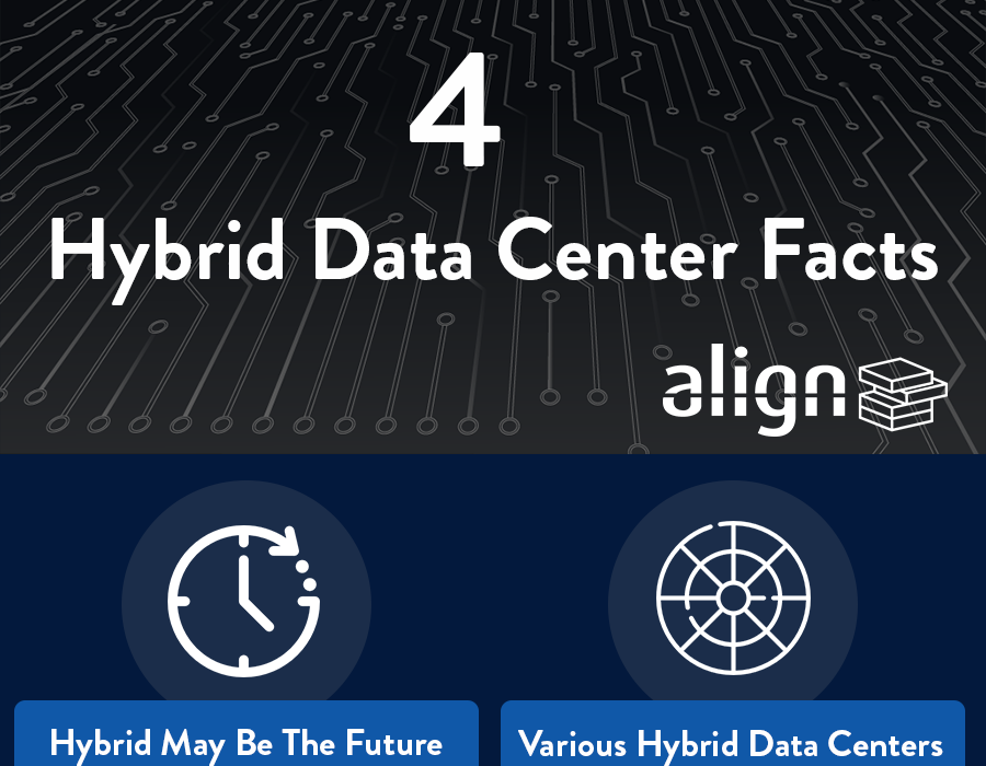 4 Hybrid Data Centers Facts-1