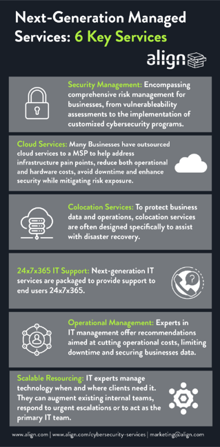 Next-Generation-Managed-Services-Infographic