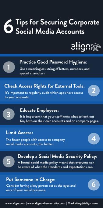 Social Media Security - Corporates