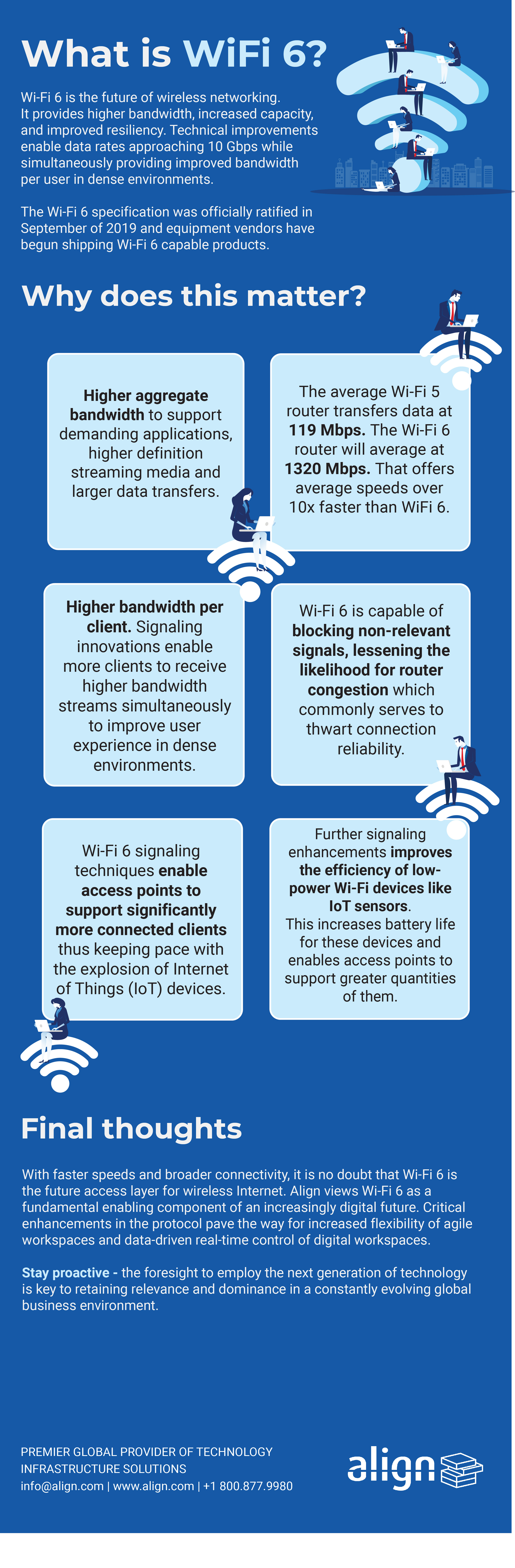 WiFi6Infographic_web_rev2