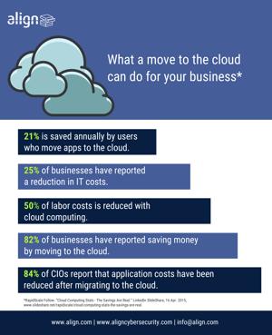 2014-11-14-cloud-statistics.png
