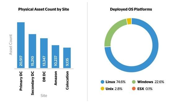 it infrastructure assessment-1.jpg